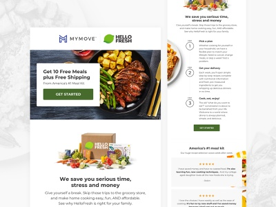 MYMOVE Hello Fresh Email Campaign email series email template meal delivery email campaign food hellofresh email