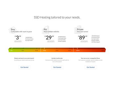 Host Pricing pricing price hosting
