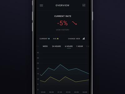 Statistics - Daily UI #66