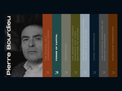 Bibliothèque de Sociologie – Catalog & E-book dropdown dark ui dark mode e-books e-book catalog design catalog ui ux design ux design ui design