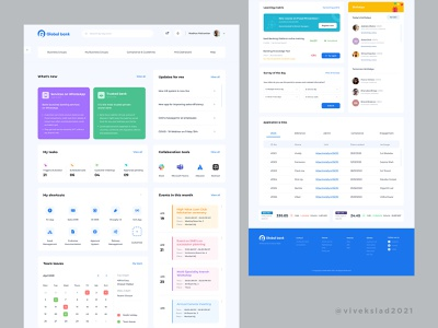 Manager Dashboard UI web ui web design ui ux design banking dashboard ui user experience user interface ux design ui design ui ux ux ui
