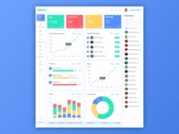 TEAMLY Dashboard