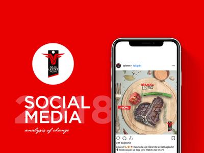 Özler Sosyal Medya Tasarımı et özler linkedin twitter facebook instagram advertising turkey design tasarım medya sosyal media