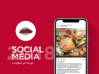 Packet Burger Sosyal Medya Tasarımı burger packet linkedin twitter facebook instagram advertising turkey design tasarım medya sosyal media