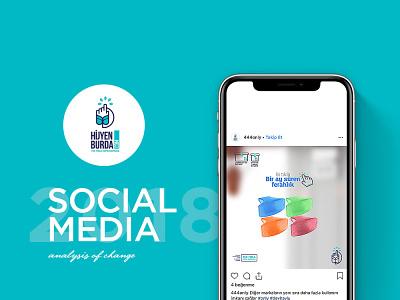 Hijyen Burada Sosyal Medya Tasarımı burada hijyen linkedin twitter facebook instagram advertising turkey design tasarım medya sosyal media