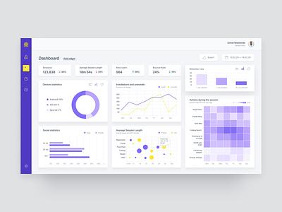 Dashboard of statistics data data dashboard light data visualization uiux design chart dashboard design dashboard ui web ux ui design