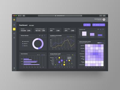 Dashboard of statistics data. Dark theme ux ui ux design ui design heat map bubble chart bar charts dark theme chart dashboard design dashboard dashboard ui data data visualization ux ui design