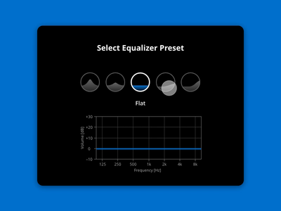 Equalizer Interaction — Interactive UI