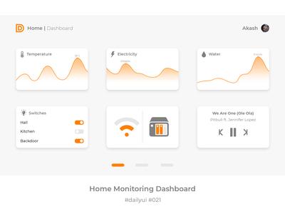 Daily UI 021 - Home Monitoring Dashboard