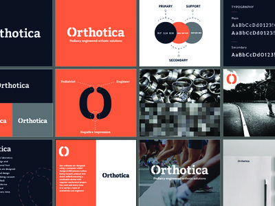 Orthotica Brand Board