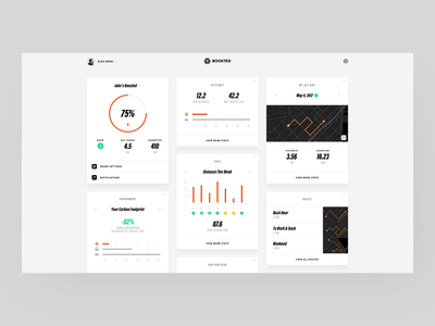 Boosted - Web Dashboard skate cards ui boosted scooter insights dashboard data ales nesetril strv charts graphs analytics dashboard stats route boosted board card dashboard web dashboard card ui cards scooter boosted boards boosted