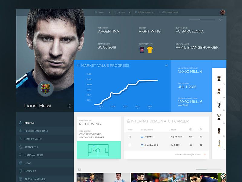 player profile by vivek dribbble