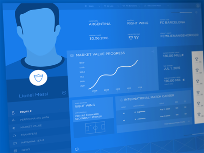 Wireframe for player profile screen wireframe player profile clean ui colorful uiux design