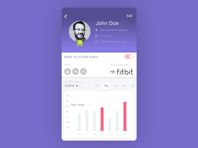 User profile dashboard user profile. stats android ios fitness app ui iphone ui