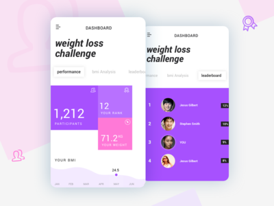 Challenge Dashboard ios app colourful ui fitness app