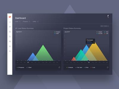 Dashboard data analytics data design dashboard web leads google analytics analytic dashboard