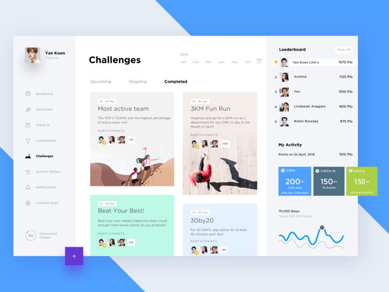 Challenge Screen saas app web app leaderboard rewards health and fitness dashboard