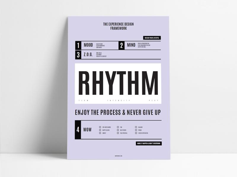 Ultimate Design Framework 📋 hacking hack minimal brand typography experience grotesk type template freebie poster art poster design framework process rhythm clean poster