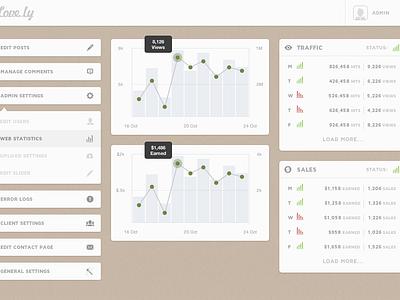 Admin UI admin ui interface user administrator sales stats statistics settings creativemarket love.ly