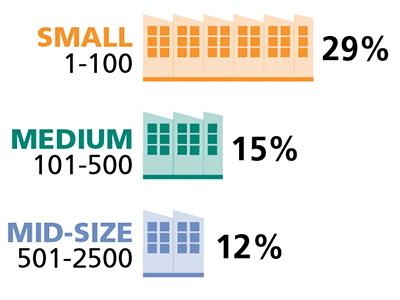 Quickstats infographic data education stats