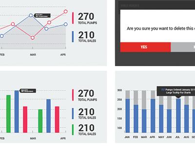 Dashboard UI lionandpanda lionpanda data crm modal graphs charts infographic ui