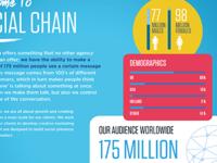 Social Chain Mediapack Layout