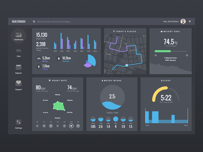 Quantified Self App quantified heart weight map statistics performance stats web app dashboard health