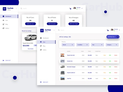 Carhub- Car dealership dashboard