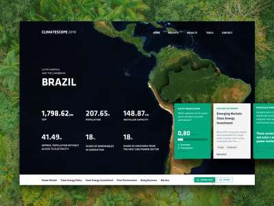 Climatescope by Bloomberg analytics product design dribbble energy green climate architecture information visualisation data design ui ux studio major