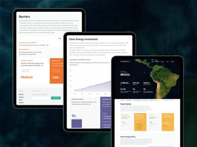 Climatescope | Responsive Interface