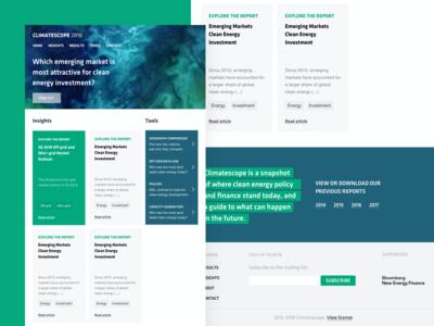 Climatescope | Homepage