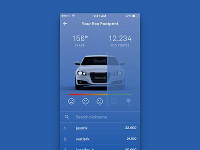 Ecological footprint app car ios