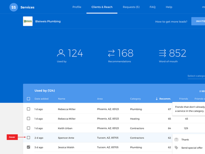For the love of tables material design tables web admin business dashboard