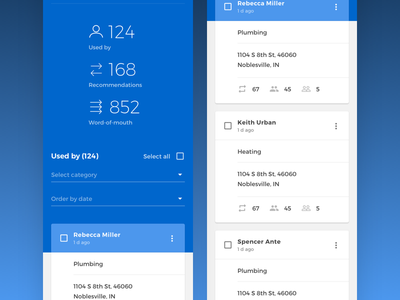 For the love of cards material design dashboard cards business admin web