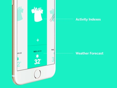 weather x activity