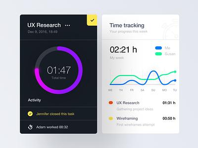 time tracking cards uikit infull flat dashboard web ux ui