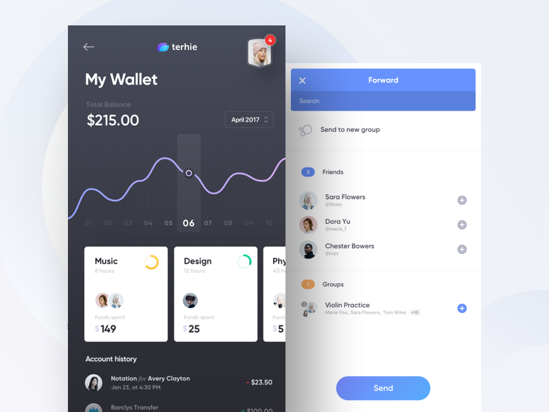 terhie - wallet and forward white ux ui cards flat dark fintech chart