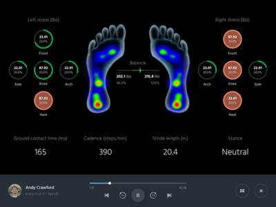 Pressure Map replay metrics ipad