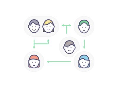 The Peer-To-Peer Economy illustration p2p
