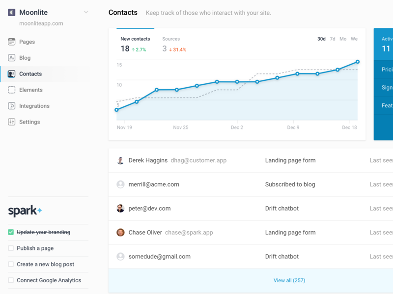 Spark UI contacts chart graph ui pack