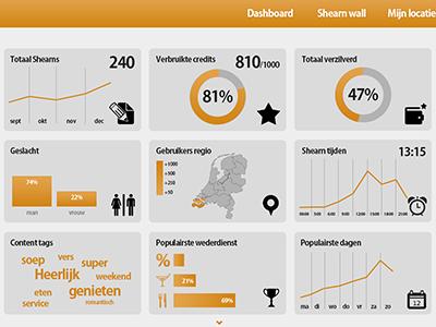 Shearn Dashboard  orange user interface ui design dashboard shearn application webportal graph