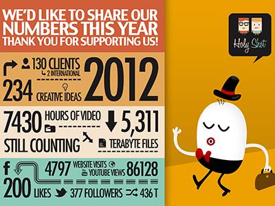 Infographic Holy Shot Studio infographic design illustration yellow green orange character design