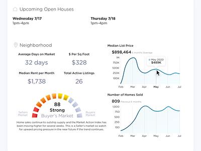 LDP Charts & Data design product web design web retina chart design charts chart ux ui