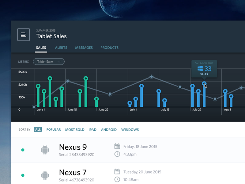 Sales Dashboard / Download Link dark design download psd free dashboard sales analytics ux ui