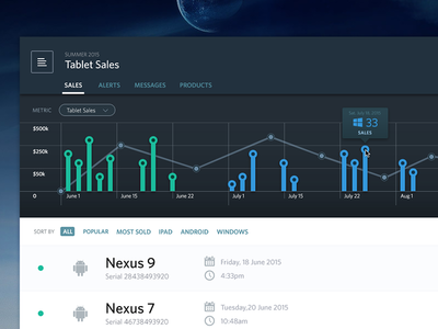 Sales Dashboard / Download Link