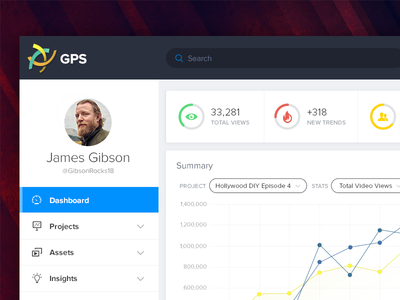 GPS Dashboard  logo venn diagram venn bootstrap web ux ui dashboard