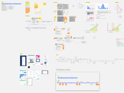 Prep work before doing any UI design product design
