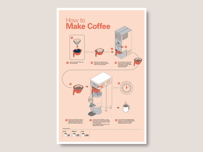 Making Coffee Instructional Poster vector instructions isometric illustration brew isometric design design illustraion illustrator instructional illustration instructional how-to manual illustration manual coffee poster isometric