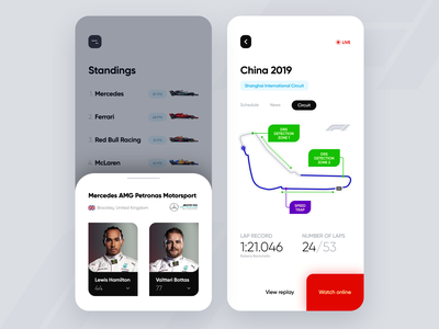 Formula1 mobile app android automotive auto interace interaction app clean product drivers race vehicles cars formula track booking cards iphonex ios mobile app design mobile app