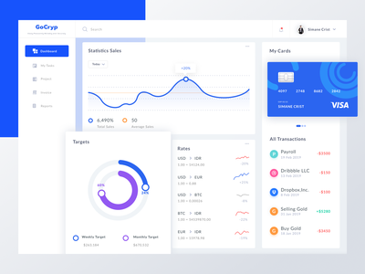 GoCryp Dashboard Exploration chart ui investment currency exchange currency company management information system money rates cards statistics business crypto trading trading card crypto website dashboard design dashboard